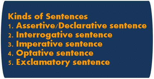Sentence in Hindi - Types/Kinds of Sentences in Hindi