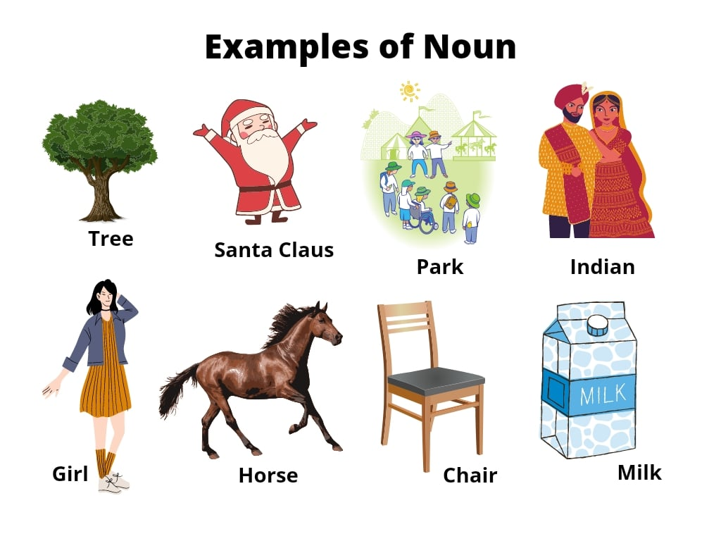 Examples of Noun and Kinds of Noun in Hindi