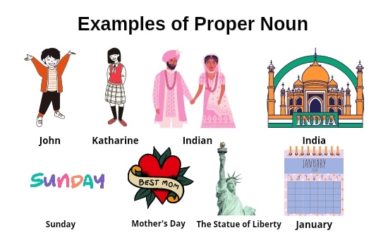 Examples of Proper Noun with definition and rules