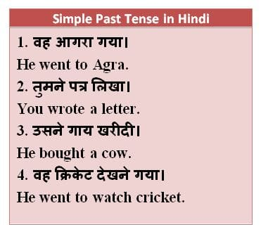 Past Indefinite Tense in Hindi (Simple Past Tense) with examples
