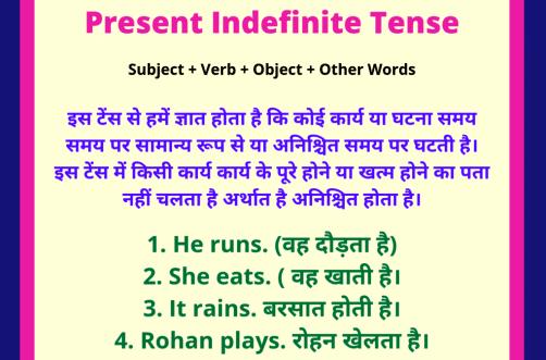 Present Indefinite Tense in Hindi - Simple Present Tense