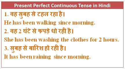 Present Perfect Continuous Tense in Hindi : Rules, Examples & Exercises