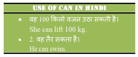 Use of Can in Hindi - Meaning Rules, Examples and Exercises | Can का प्रयोग