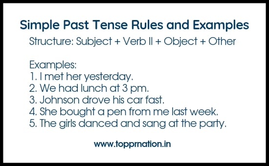 Simple Past Tense Rules and Examples (Past Indefinite Tense)