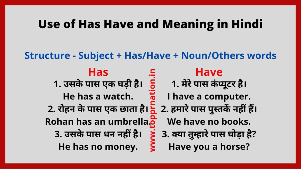 Use of Has Have in Hindi - Meaning, Rules and Examples