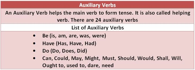 Auxiliary Verbs in Hindi - Primary & Modal Auxiliaries Definition & Examples