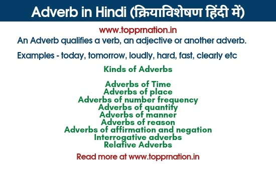 Adverb in Hindi - Meaning, Definition, Kinds and Examples (क्रियाविशेषण तथा क्रिया विशेषण के प्रकार)