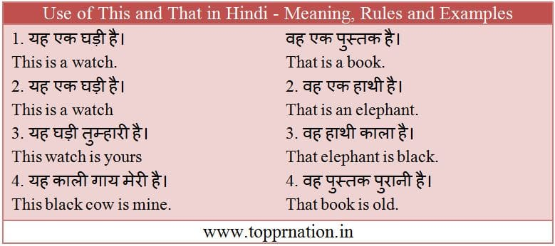 Use of This and That in Hindi - Meaning, Rules and Examples
