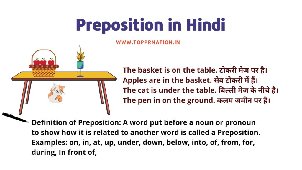 Preposition in Hindi - Meaning, Definition, Examples, Kinds of Prepositions